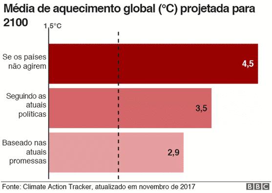 AVP - O Impacto da Pecuária no Ambiente